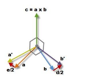 http://www.starlino.com/dcm_tutorial.html