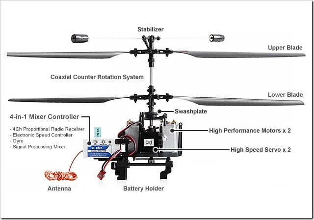 flying toy helicopters with Quadhybrid Intro on Ch 53e Super Stallion Helicopters additionally ing Drone Invasion Will Play also Pdf Diy Balsa Wood Airplane Download Bar Stool Diy Plan additionally Gas Rc Helicopters likewise Flying Ball Helicopter reviews.