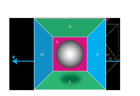 Accelerometer & Gyro TutorialAccelerometer & Gyro TutorialAccelerometer & Gyro Tutorial